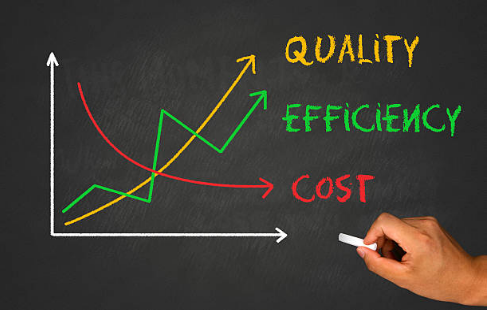 Advantages of Lean4Lab Technology